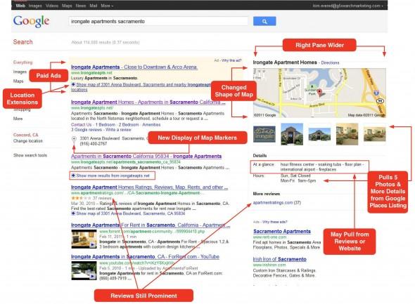 Benefits of using the Google SERP Checker